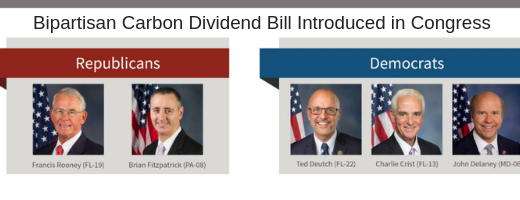 Bipartisan Carbon Dividend Bill Introduced in Congress. Image Credit: Citizen's Climate Lobby.